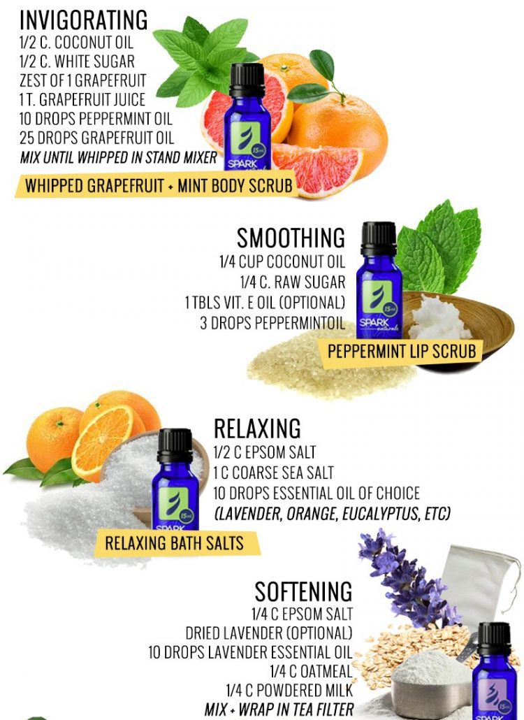 Create an aromatherapy spa for your mom with our DIY Mother's Day Gift Guide with Essential Oils
